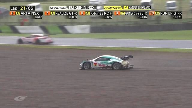 SUPER GT Autopolis: rain arrives