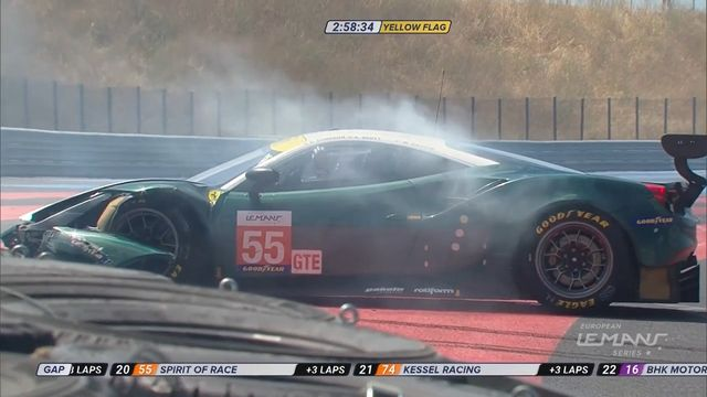 4 Hours of Le Castellet: GTE and LMP2 cars collision