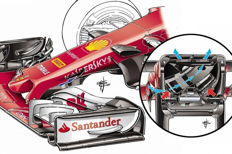 Formel-1-Technik 2019 erklärt: So funktionieren die S-Schächte