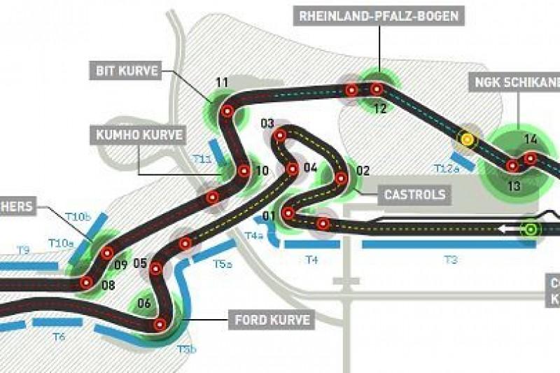 Nurburgring chce wrócić do F1