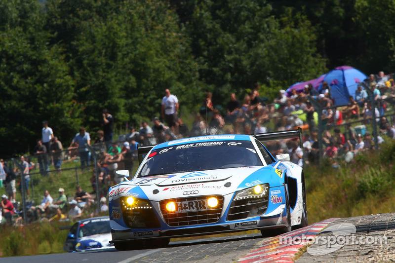 Weekend Round Up – Audi Motorsport Blog