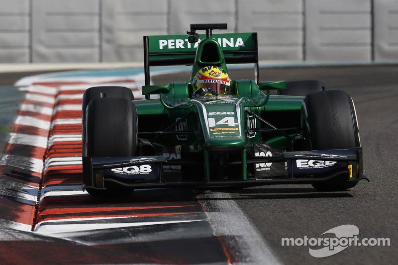 Rio Haryanto quickest on day 2 test at Yas Marina circuit