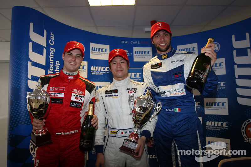 Budapest, race-1: Kimiya Sato consolidates points lead with win