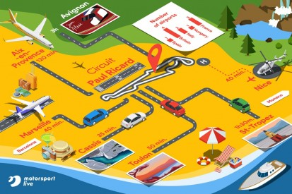 Paul Ricard: Europas am einfachsten zugängliche Formel-1-Strecke