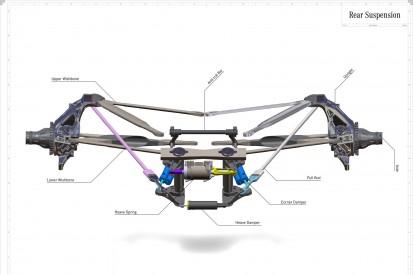 Unter der Lupe: Die Aufhängung eines Formel-1-Autos