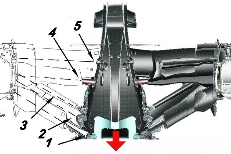 Formel-1-Technik: Diese clevere Aufhängung hilft Mercedes 2019