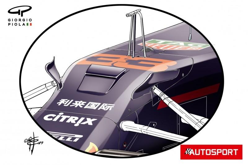 Formel-1-Technik Suzuka: Red Bull in Japan mit neuem S-Schacht