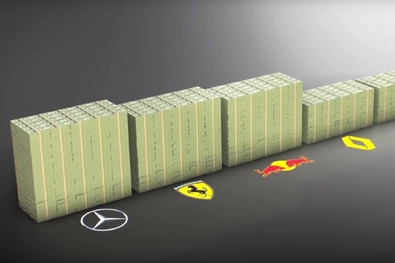 Video: Die unfaire Preisgeldverteilung in der Formel 1
