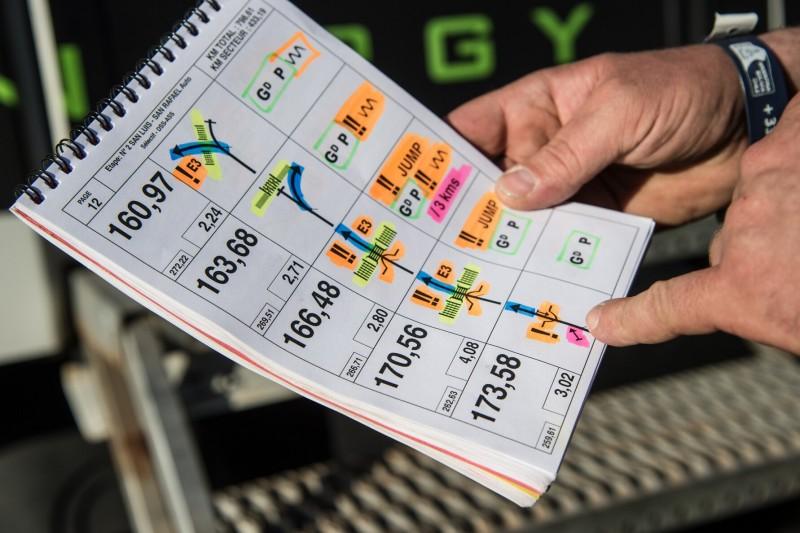 Schummeln bei Navigation: Es drohen harte Strafen für die Dakar-Fahrer