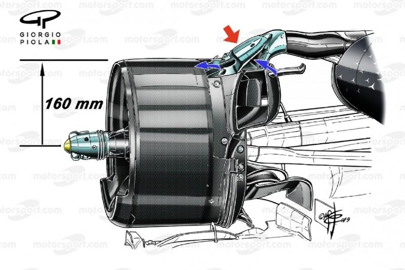 Formel-1-Technik: Die Hintergründe des Red-Bull-Protests gegen Mercedes