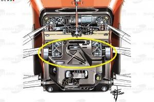 Formel-1-Technik: Ferrari-PAS auf den Spuren von Mercedes-DAS