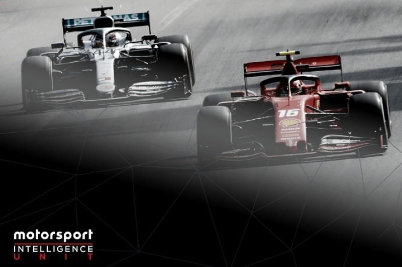 Leser-Umfrage: Die Zukunft des Motorsports liegt in Ihren Händen!
