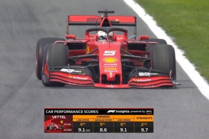 Formel 1 im TV: Mehr Informationen dank neuer Grafiken 2020