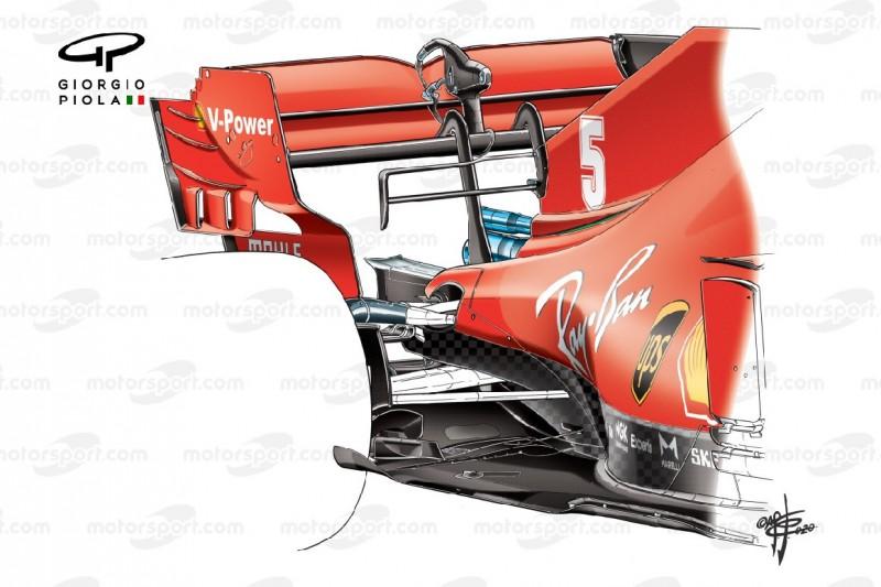 Formel-1-Technik: Wie Ferraris Fortschritt von einer alten Idee unterstützt wurde