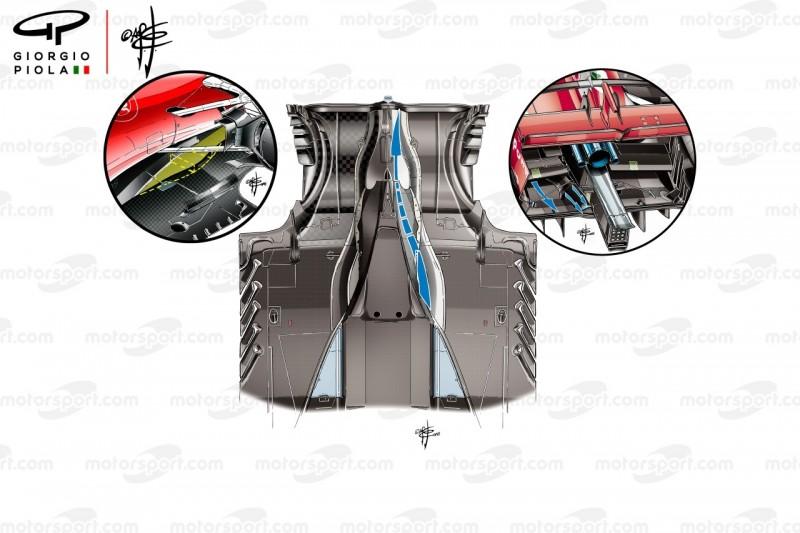 Formel-1-Technik 2020: Warum Ferrari jetzt wieder auf alte Ideen setzt