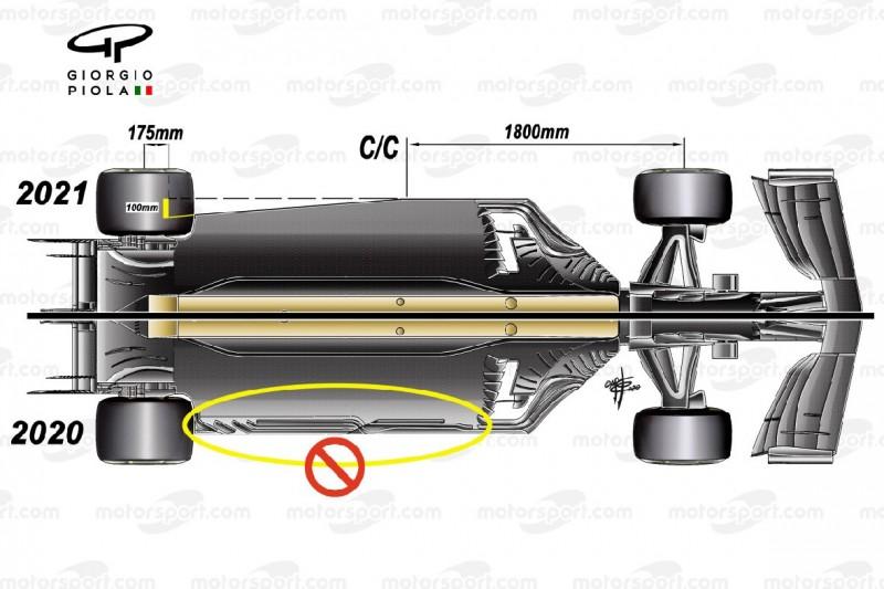 Neue Formel-1-Unterbodenregeln 2021: Ein Vorteil auch für Williams?