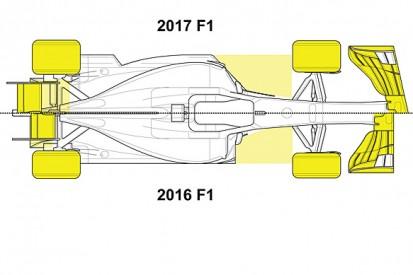 Technical analysis: Formula 1's 2017 regulation revamp implications