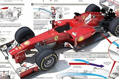 La Ferrari modifica la sospensione pull anteriore