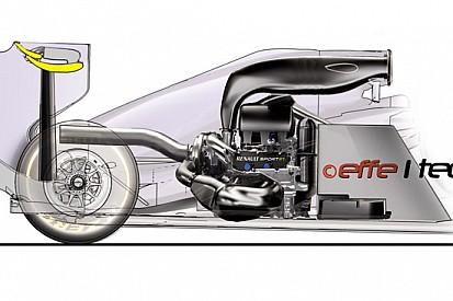F1 2014: ecco come diventerà il retrotreno...
