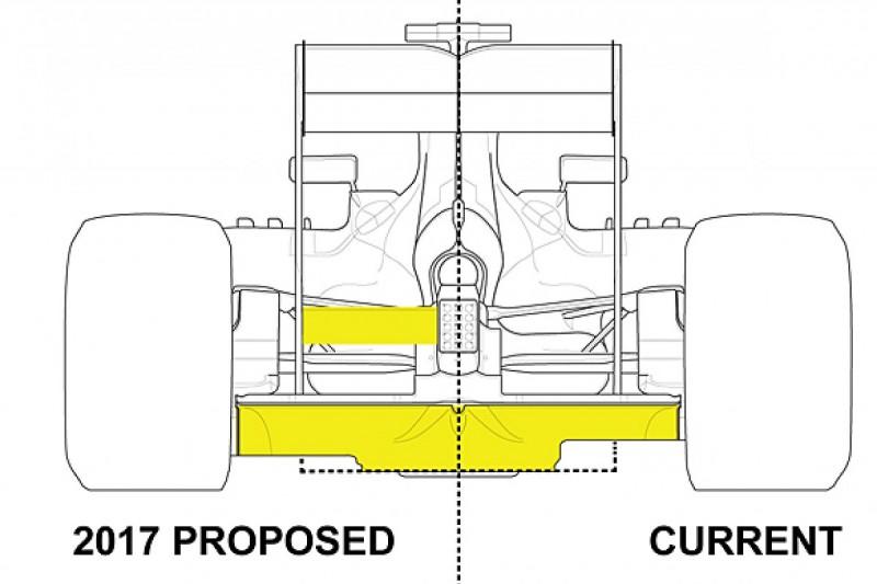 Technical analysis: The latest 2017 Formula 1 aero suggestions