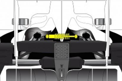Technical analysis: Hungarian GP