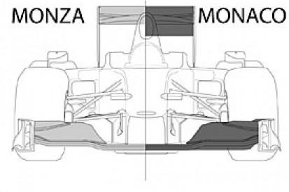 Technical analysis: Italian Grand Prix