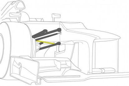 The pros and cons of Ferrari's pull-rod design