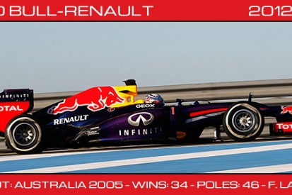 AUTOSPORT's 2013 F1 grid guide