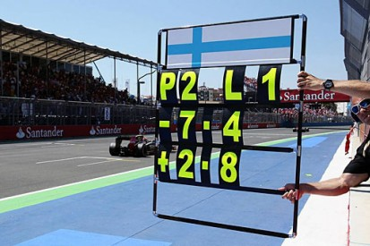 When was Formula 1 most competitive?