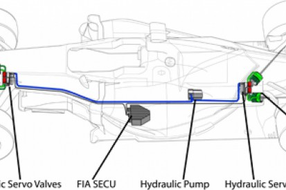Secrets of F1 suspension: active and FRIC