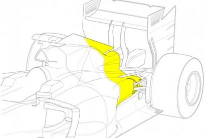 Canada tech: Ferrari's big update