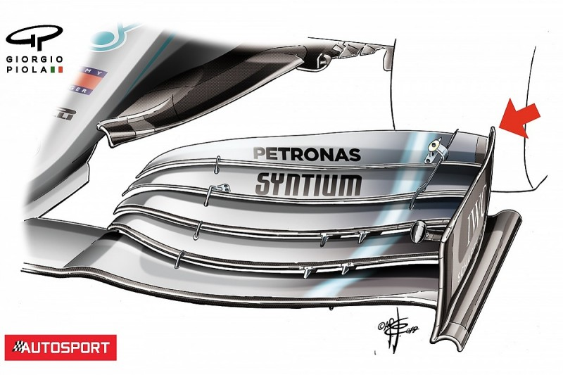Change to Ferrari-style F1 front wing would need months - Mercedes