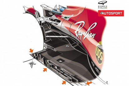 Formula 1 teams' new fashion for floor fins explained
