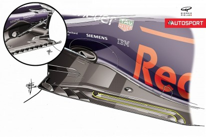 How Red Bull followed McLaren's Formula 1 design lead