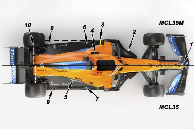 Top 10: Neuerungen am McLaren MCL35M im Vergleich zum MCL35