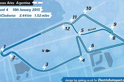 Prende forma il tracciato di Buenos Aires
