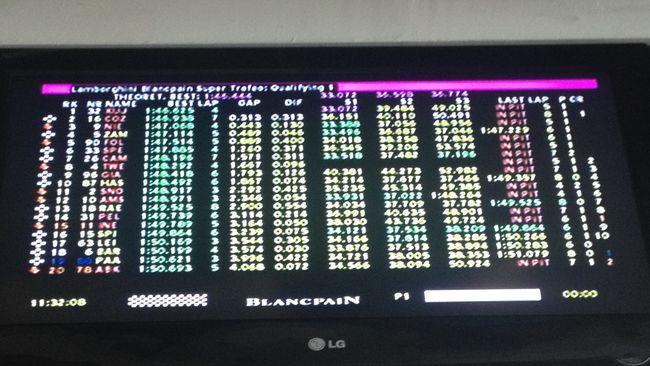 Monza, Kujala al top nel primo turno di Qualifiche