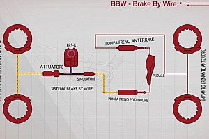 Brake by wire: il video Brembo ci svela tutti i segreti