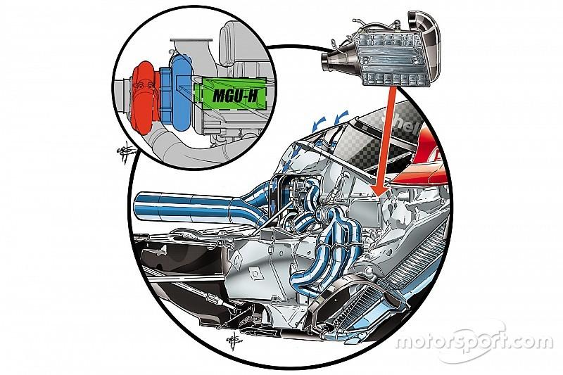Analyse technique - La combustion au cœur des espoirs de Ferrari