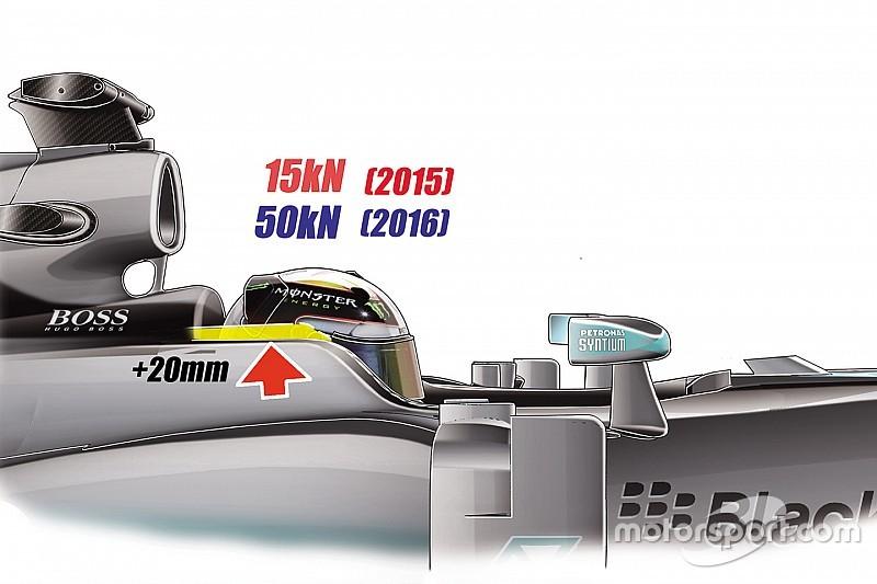 """Analysis: New F1 crash test a """"big job"""" for teams"""