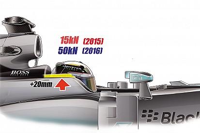 """分析:F1新碰撞测试对于车队来说是个""""大课题"""""""