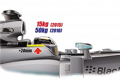 Análisis: la nueva protección, el gran desafío de los equipos de F1