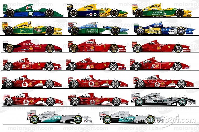 重温迈克尔·舒马赫的20辆F1赛车