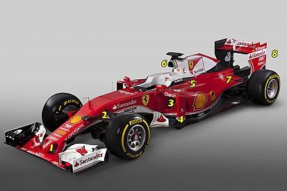 Analyse: de acht sleutelpunten van de nieuwe Ferrari
