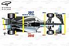 Análise técnica: como serão os carros da F1 em 2017