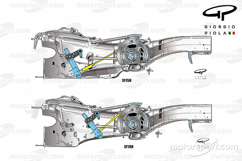 Ferrari nasconde un segreto nel retrotreno della SF16-H