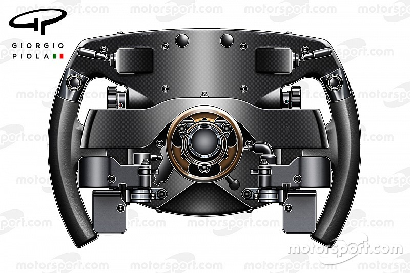 Tech analyse: Start in 2016 wordt weer old-school F1