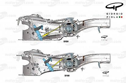 Technique - Comment Ferrari progresse grâce à sa suspension