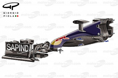 Tech analyse Australië: S-duct Toro Rosso ontrafeld