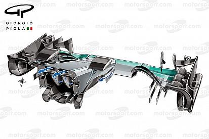 Technique - L'astuce du S-duct interne de Mercedes